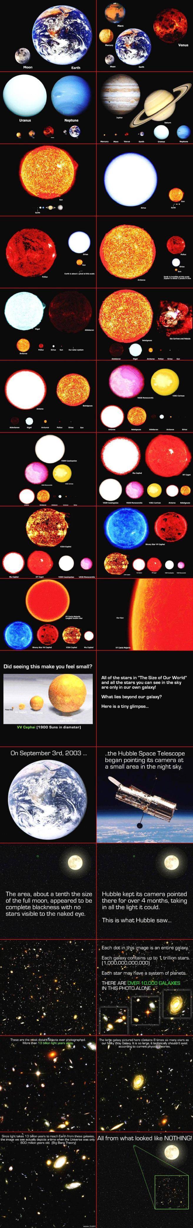A Dimensão do Universo